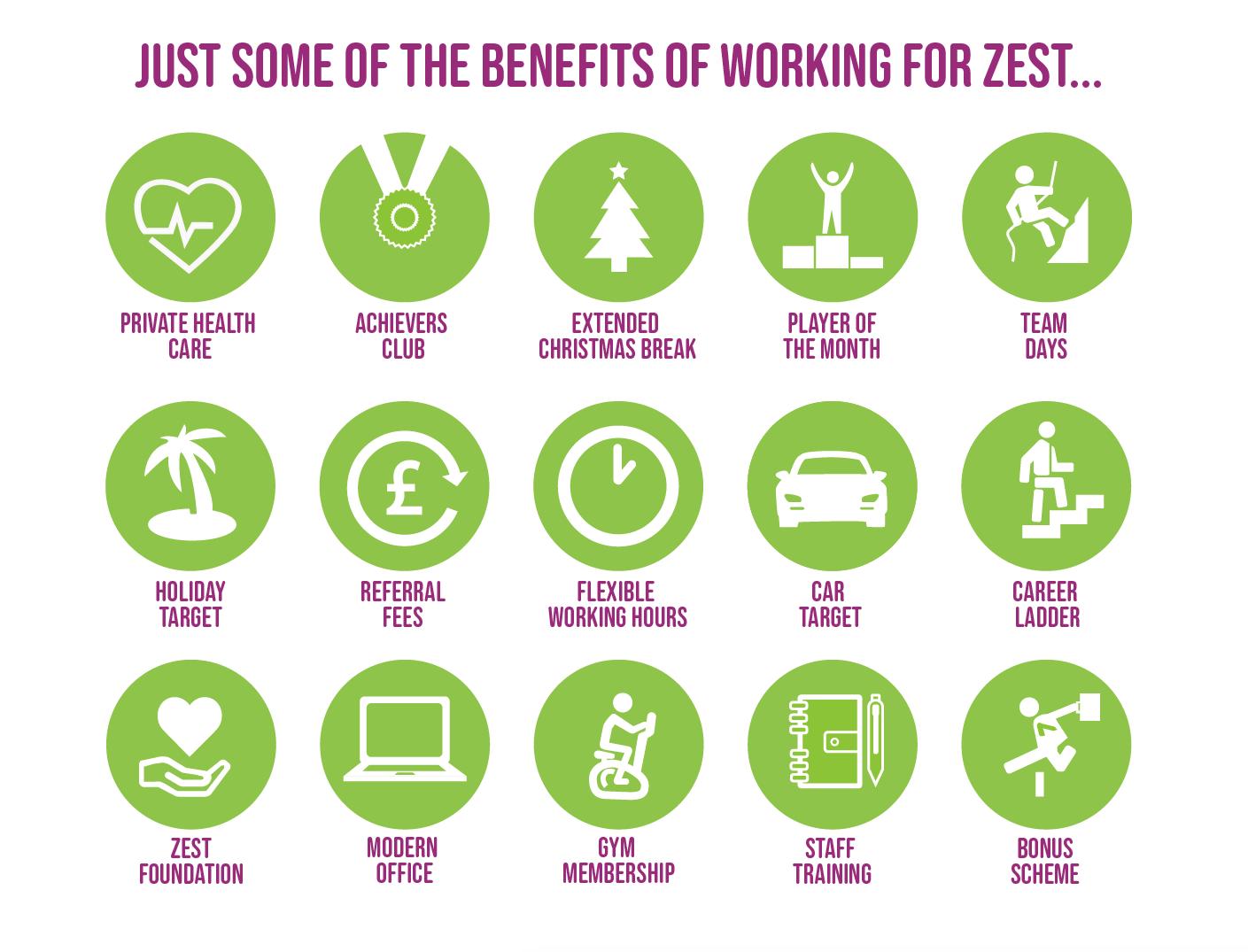 Work for Zest